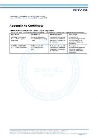 OHSAS-18001-2